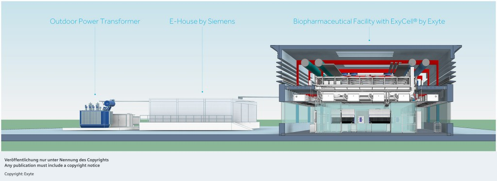 Siemens and Exyte join forces to deliver integrated solutions for fast-track construction of smart biotech facilities