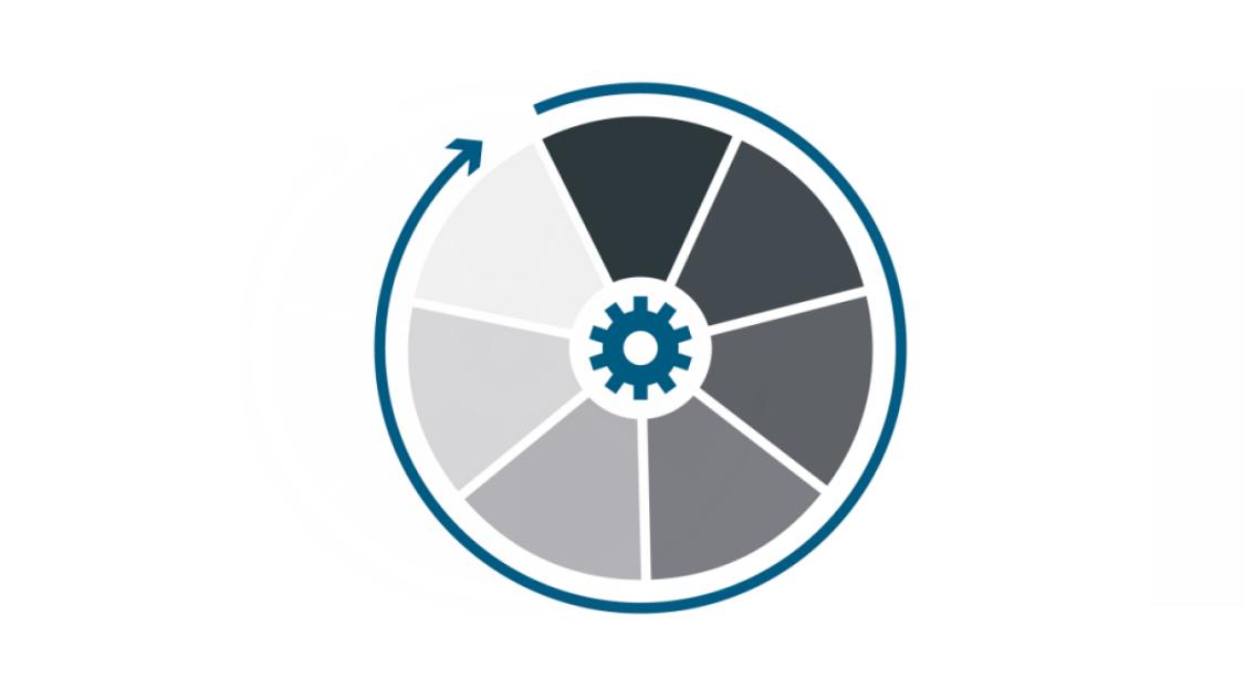 Der HMI Design Prozess in praxiserprobten Schritten
