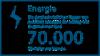 Desigo CC für die Energieversorgung von Gebäuden