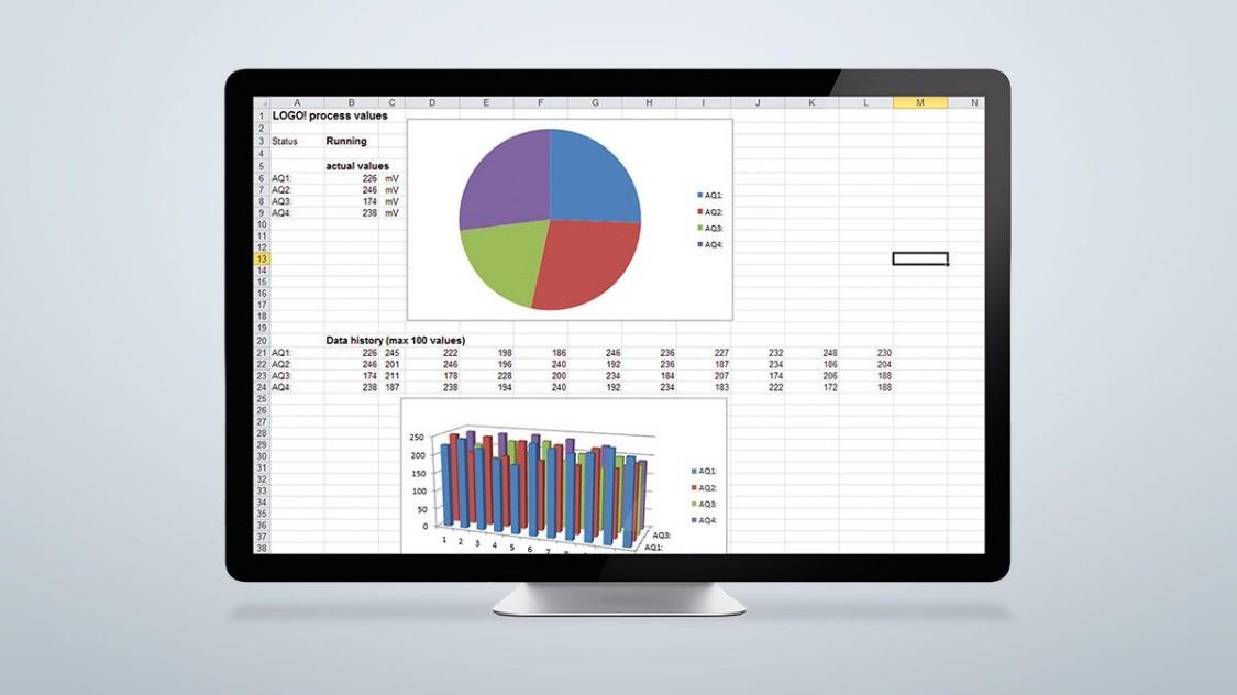 tela de computador mac mostrando planilha com gráfico de pizza e de barras obtidas com o software logo da siemens