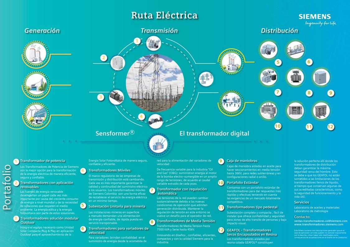 Ruta Electrica - Transformadores Siemens SAT