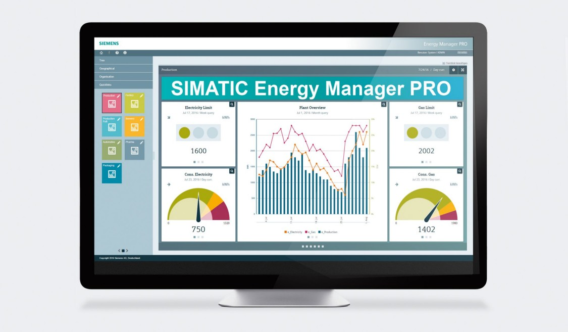 SIMATIC Energy Manager PRO