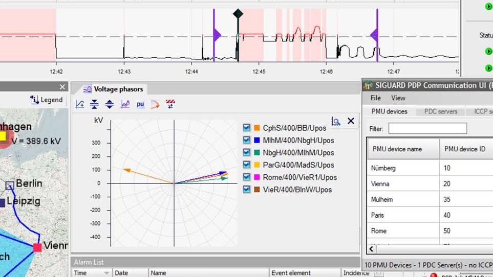 Grid monitoring using synchrophasors SIGUARD® PDP (Phasor Data Processor)