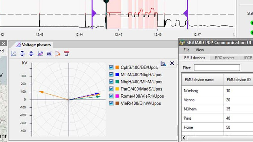 Wide Area Monitoring using synchrophasors - SIGUARD PDP