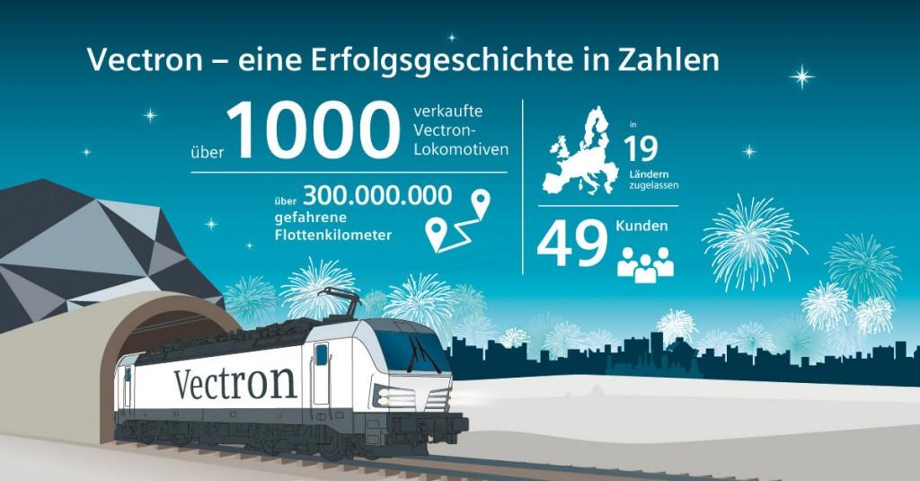 Vectron - eine Erfolgsgeschichte in Zahlen