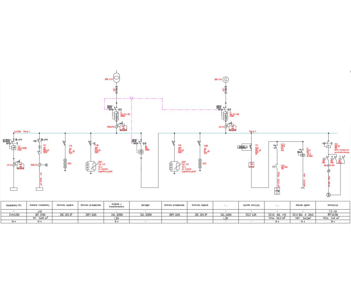 Przykład gotowego schematu