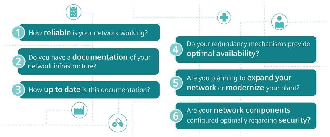 Industrial network health check