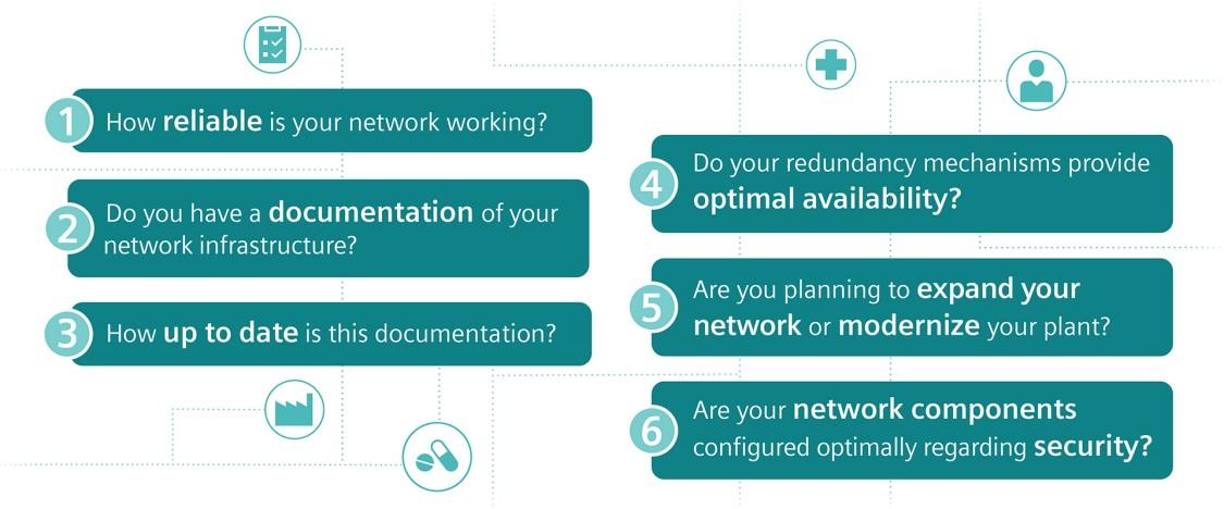 産業用ネットワーク向け健全性チェックでは、貴社の産業用データ通信ネットワークの状態を確認してお答えします。