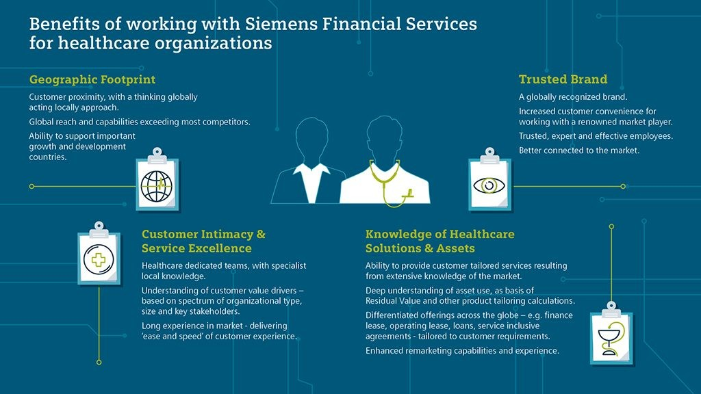 Benefits of working with SFS for healthcare organizations