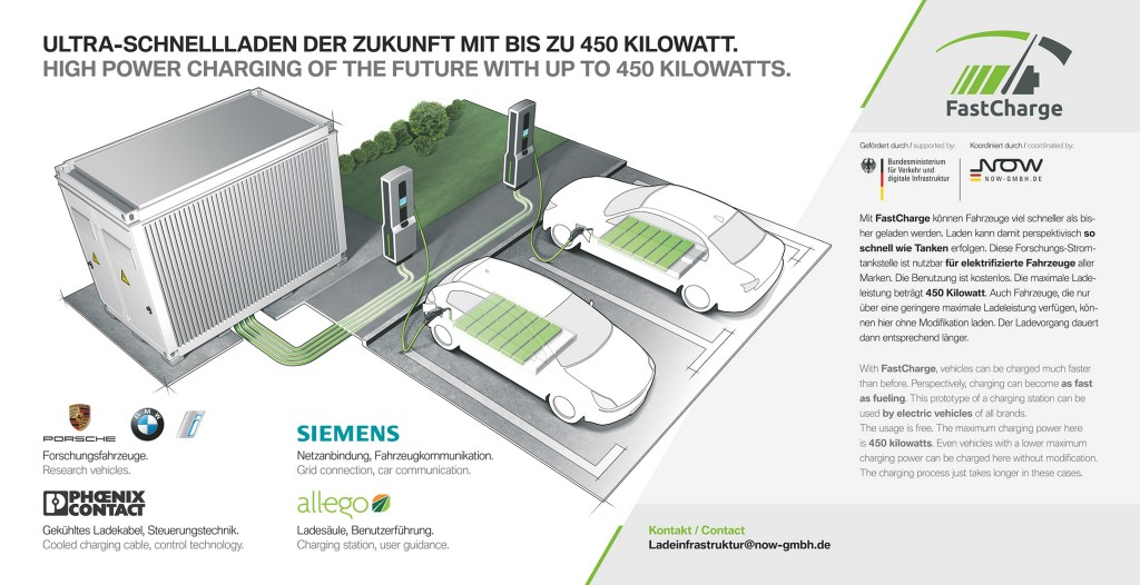 "Research project ""FastCharge""– ultra-fast charging technology ready for the electrically powered vehicles of the future"