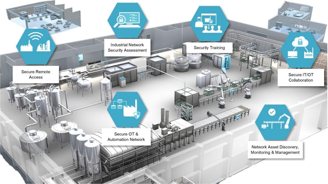 secure manufacturing