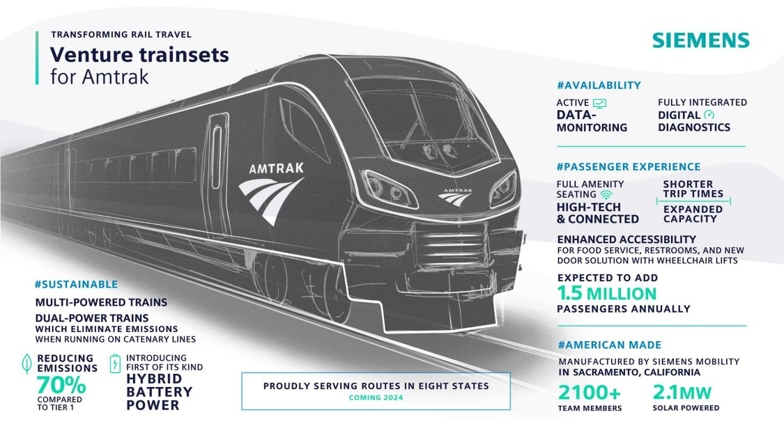Venture trainsets fro Amtrak