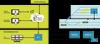 Architektur von TrackOps Depot grafisch in einem Diagramm dargestellt
