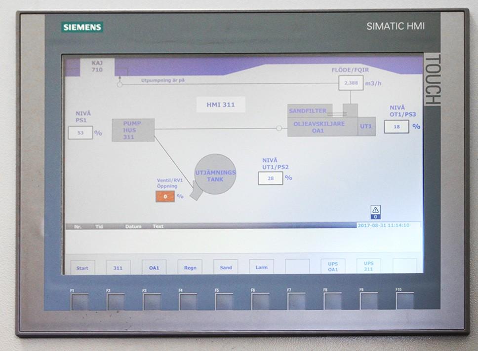 Full kontroll över pumpar, ventiler, flöden, nivåer, tryck, UPS:er m.m.