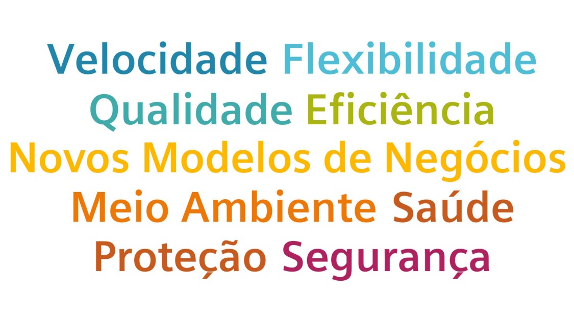 velocidade flexibilidade qualidade eficiência novos modelos de negócios meio ambiente saúde proteção segurança
