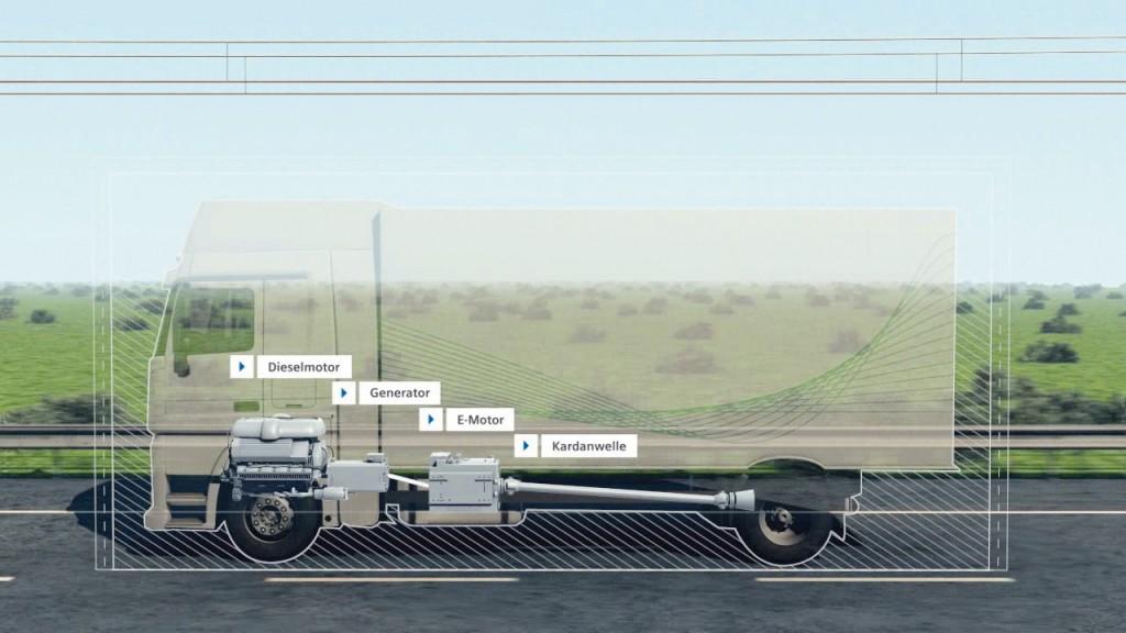 Lkw mit Hybridantriebstechnik für den Einsatz auf elektrifizierten Strecken