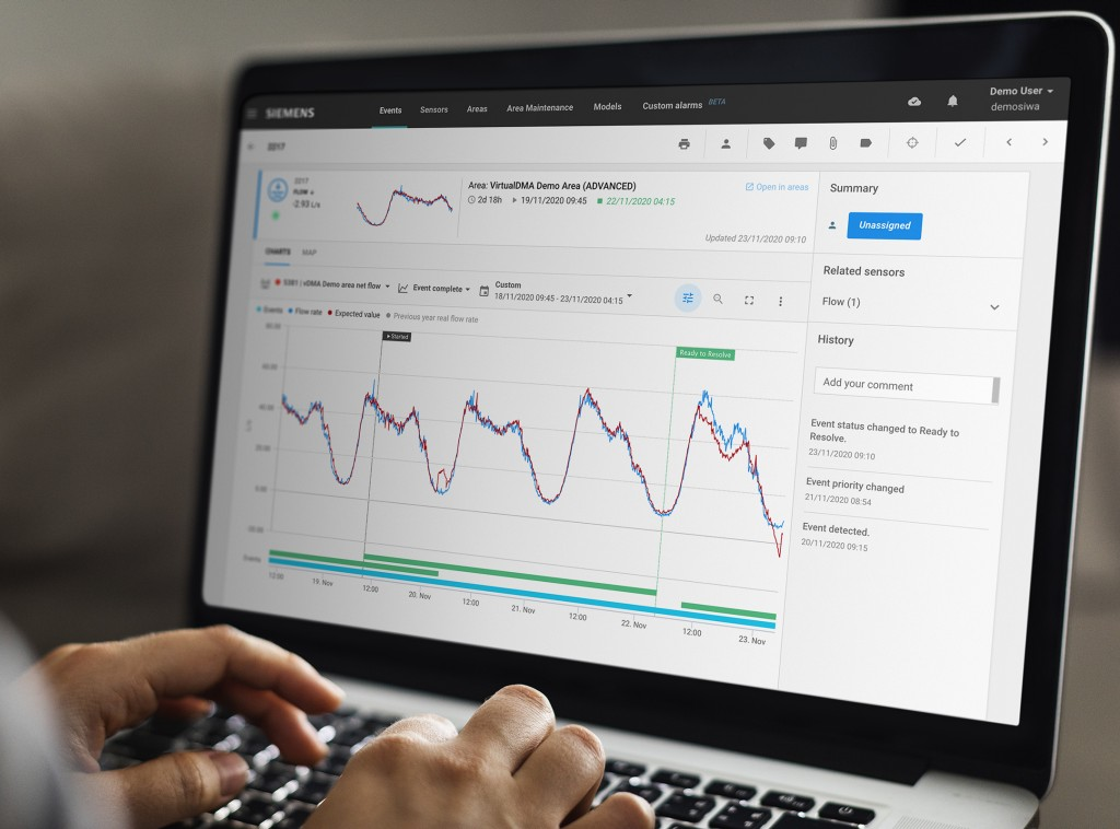 Acting as Catalyst for Digital Transformation by Leveraging data