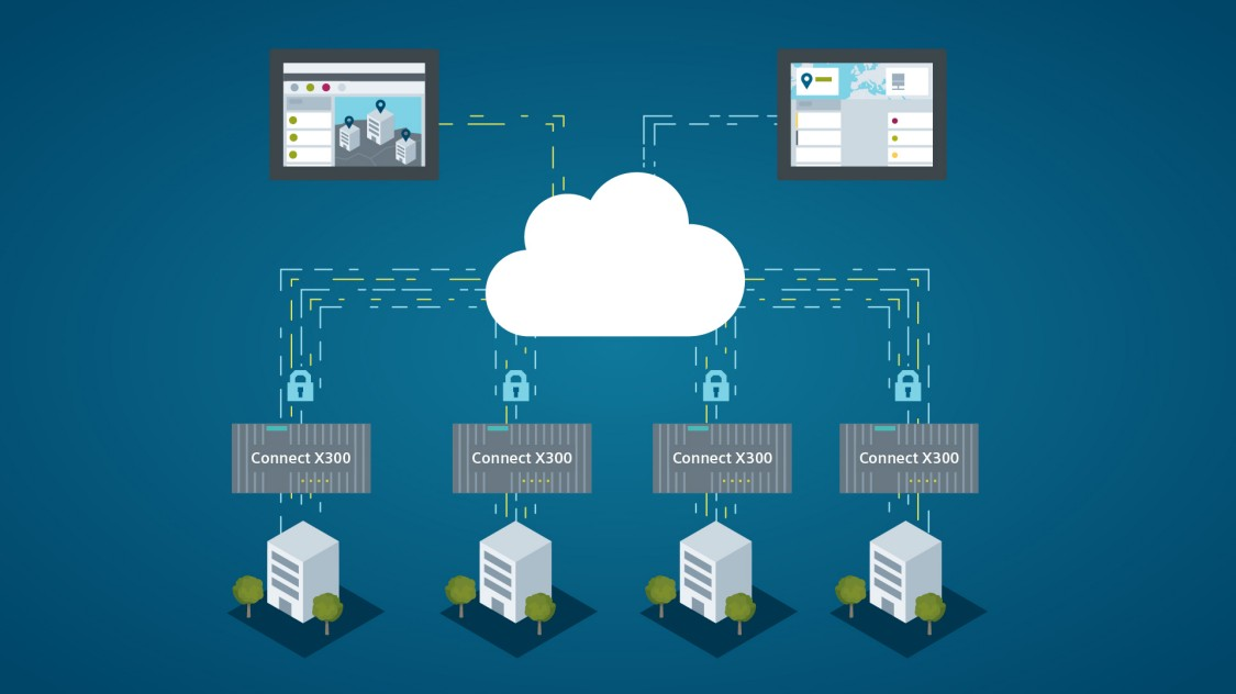 siemens connects buildings to the cloud