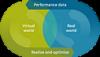 Med digital omvandling kombineras det virtuella med den verkliga världen