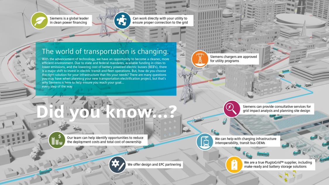 infographic for bus transit