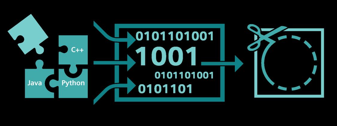 Шлюзы данных SIMATIC IOT