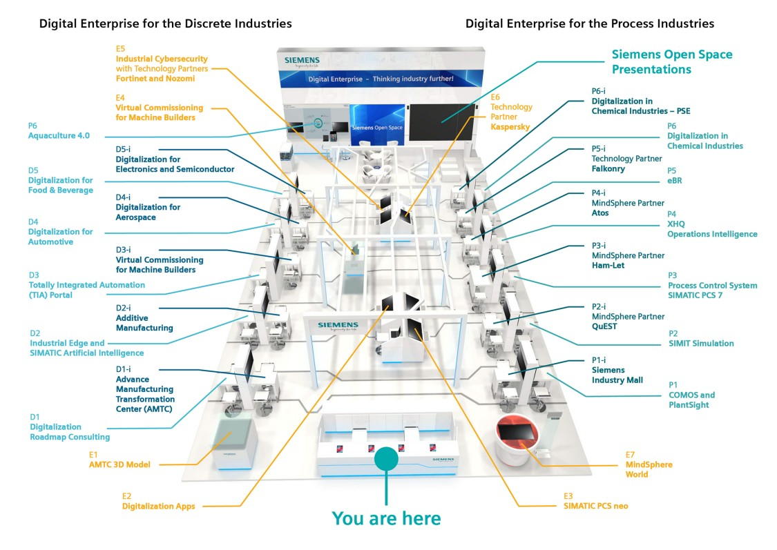 Siemens booth layout at ITAP 2019