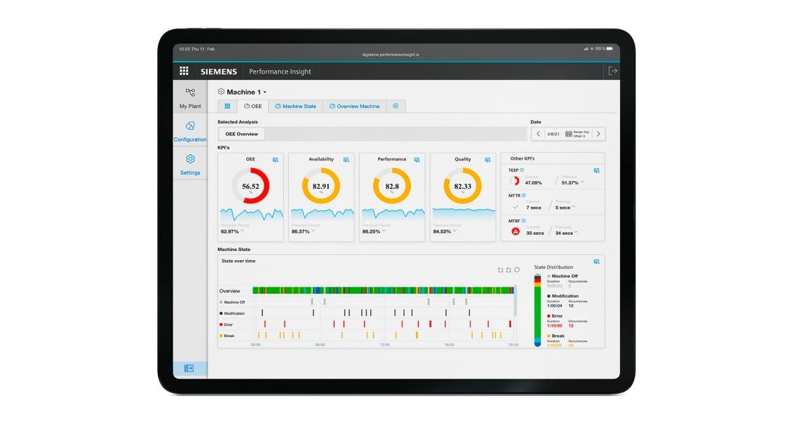 Beispiel einer Benutzeroberfläche der App Performance Insight auf einem Tablet