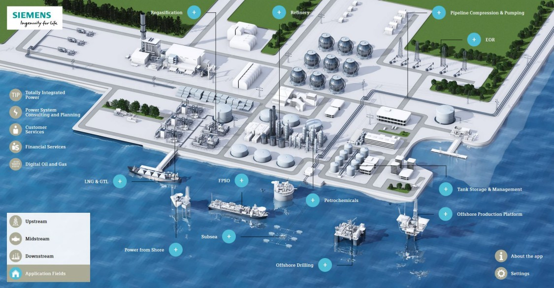 Oil and Gas Webfeature