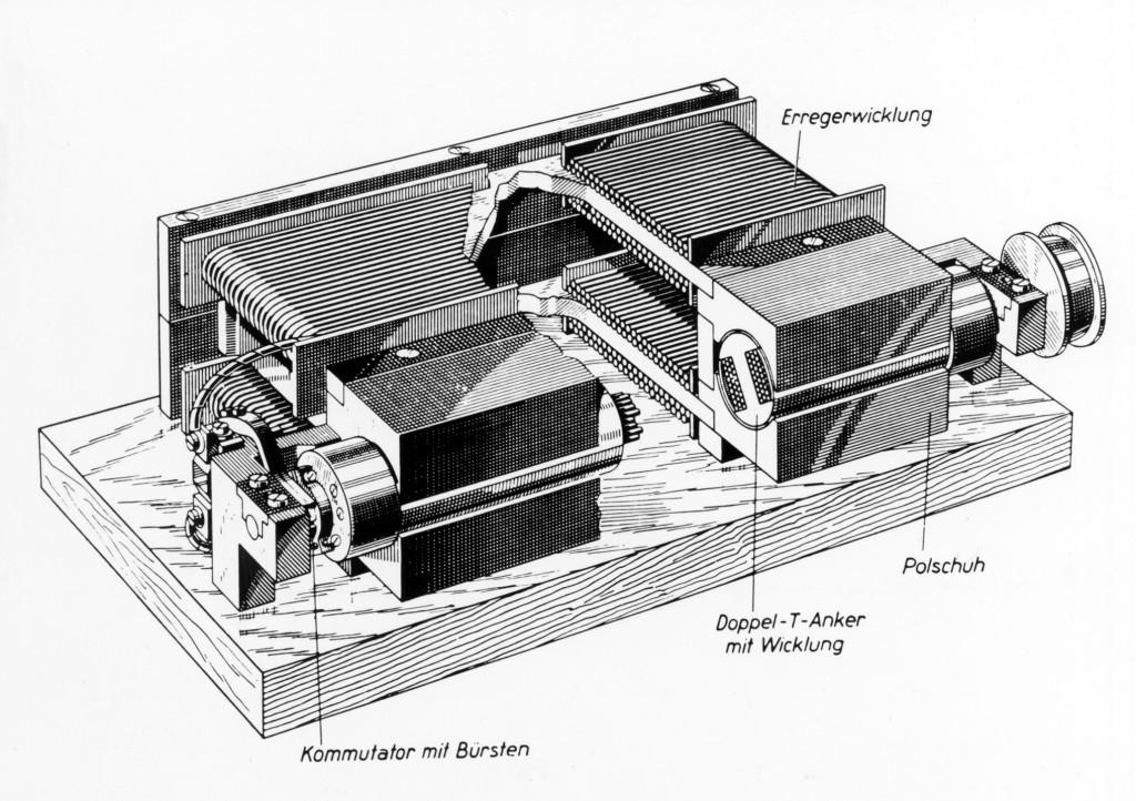Infografik: Aufbau der Dynamomaschine
