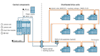 sinamics s120m distributed server drive topology