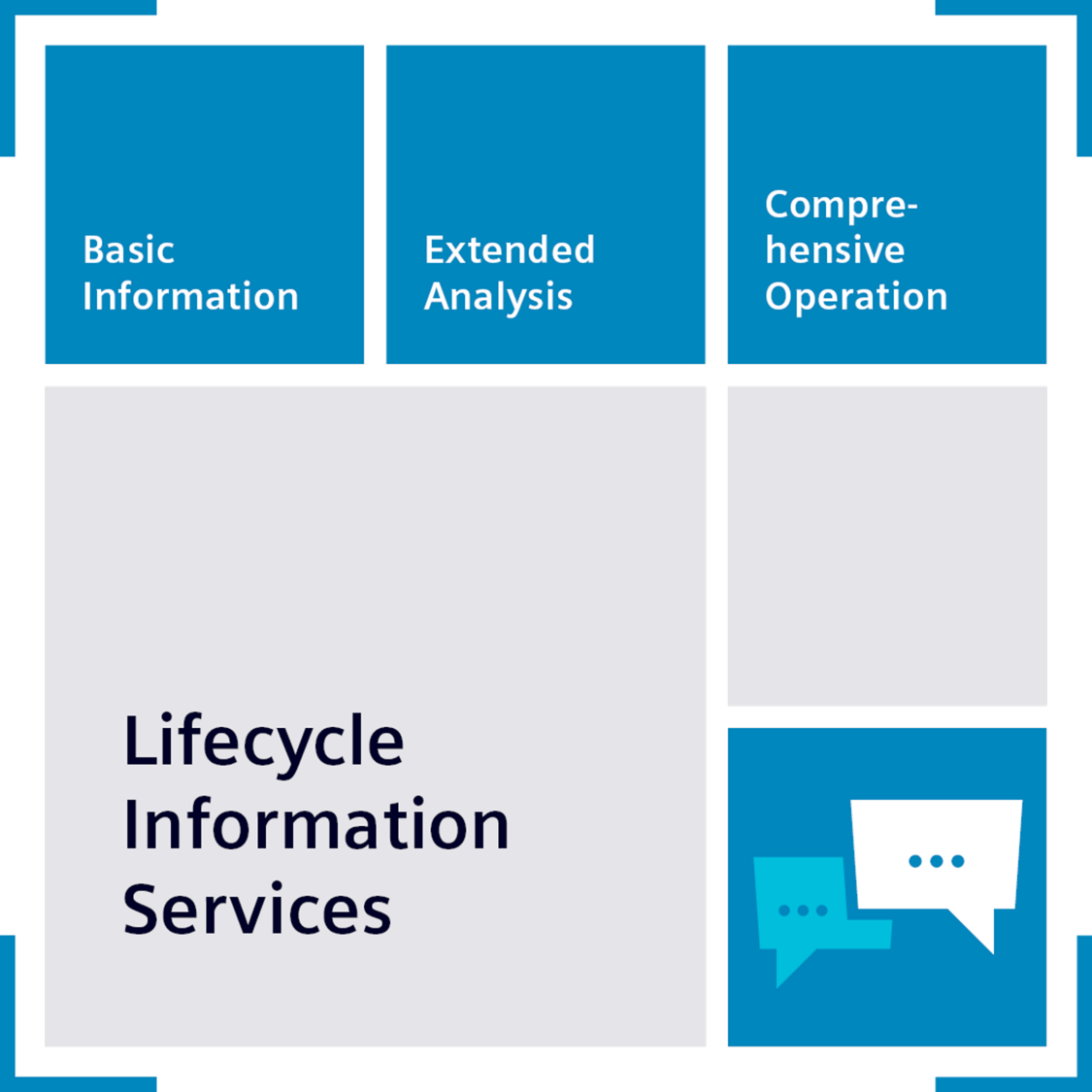 Product Logo for Lifecycle Information Services from Siemens