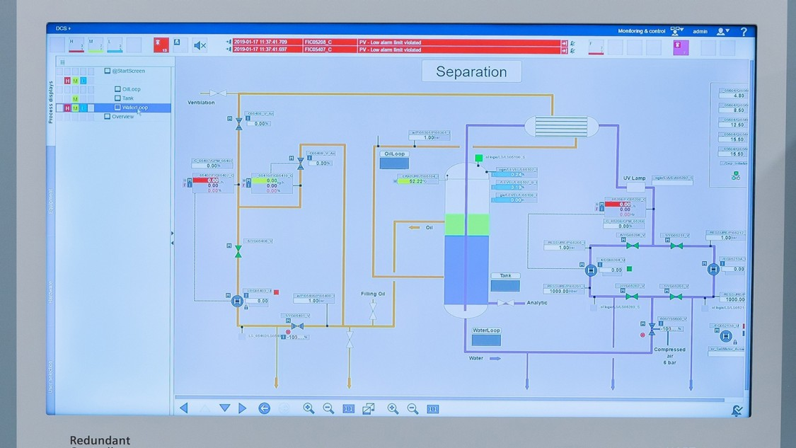 USA   Integrated Automation