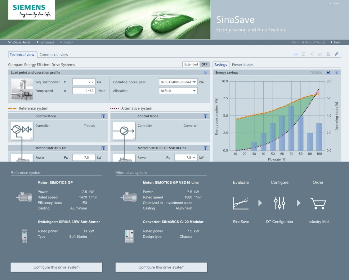 drives energy efficiency - sinasave dt-configurator
