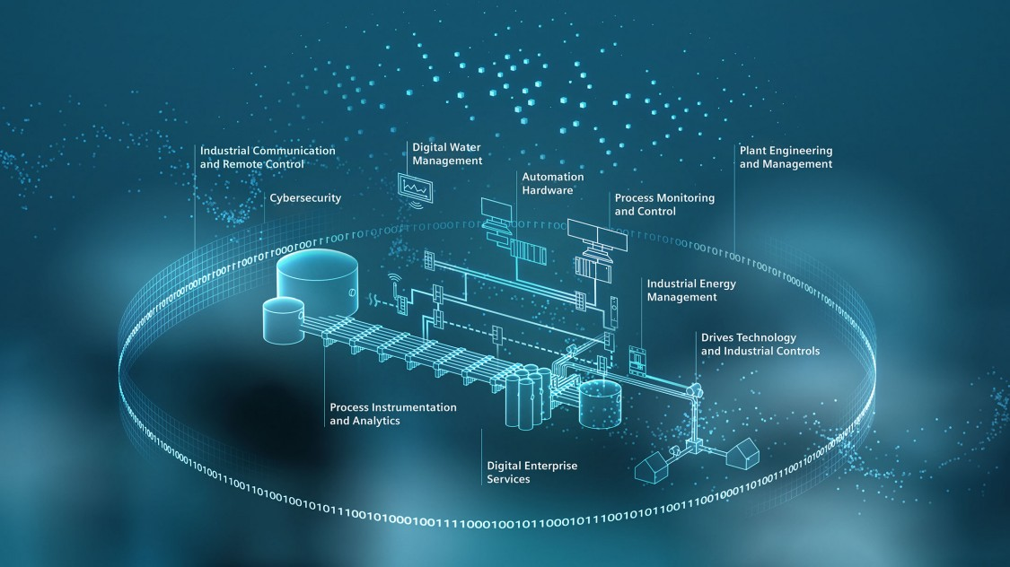 Custom-made solutions for the water industry