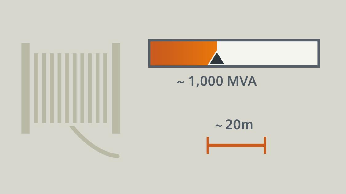 地下电缆敷设