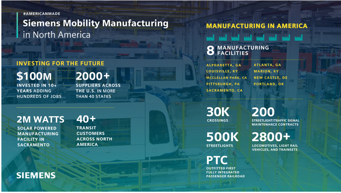 Investing in American Rail Infographic