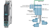 sinamics s120 with CU320-2 control unit