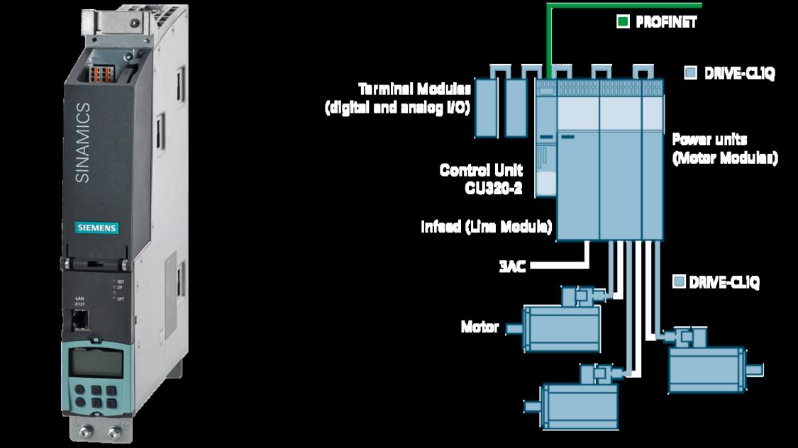 Sinamics S120 Wiring Diagram