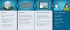 Servislerinizi dijitalleştirmenin üç adımı