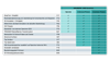 Tabelle der Optionen in den Technologie-Paketen SINUMERIK ONE Dynamics