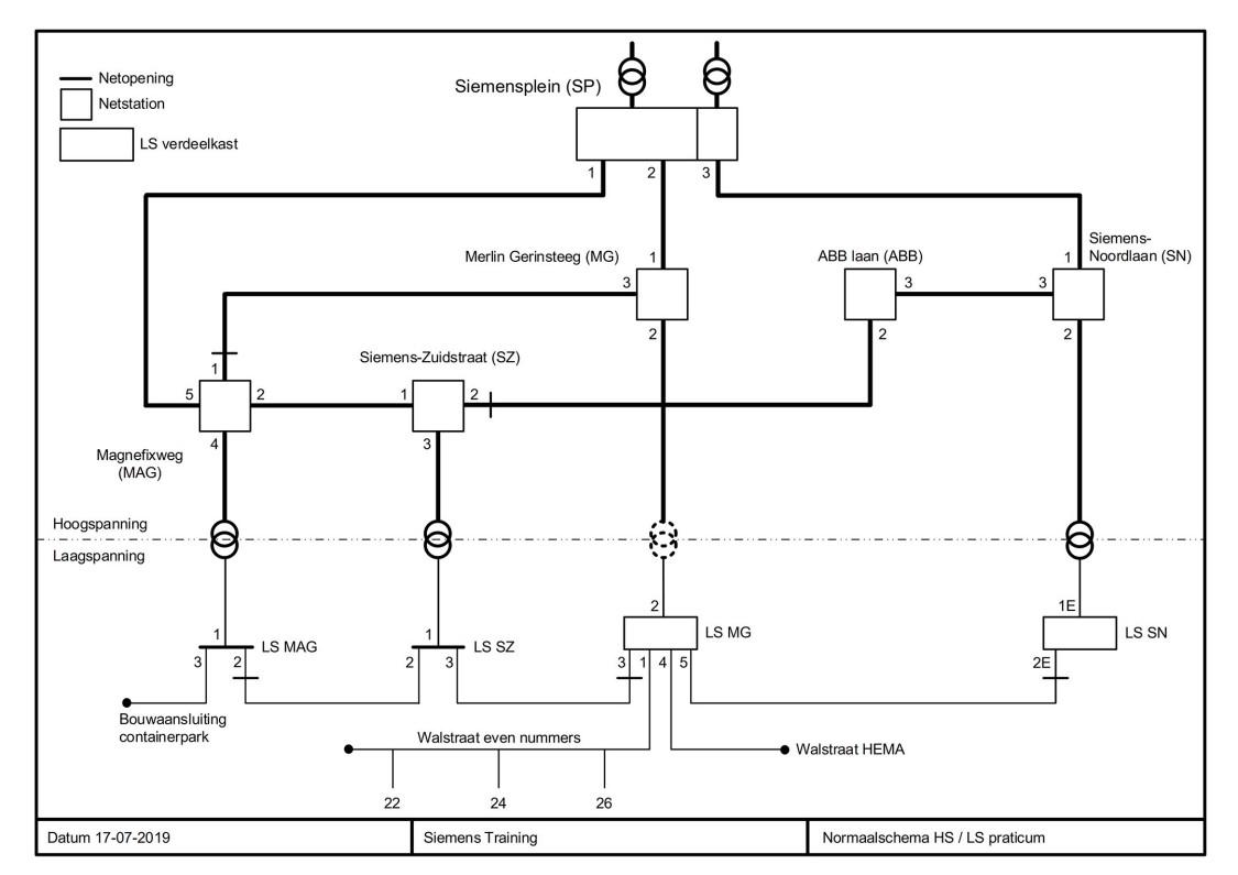 Singel Line schema opstelling Practicum