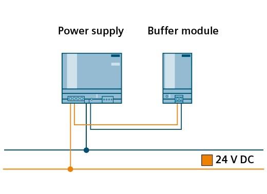 Graphic of a redundant design