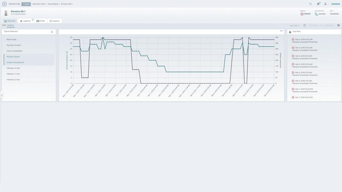 Знімок екрану функції Overview (Огляд) додатку SIDRIVE IQ Fleet