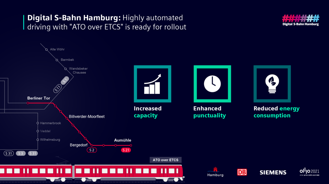 S-Bahn in Hamburg becomes highly automated