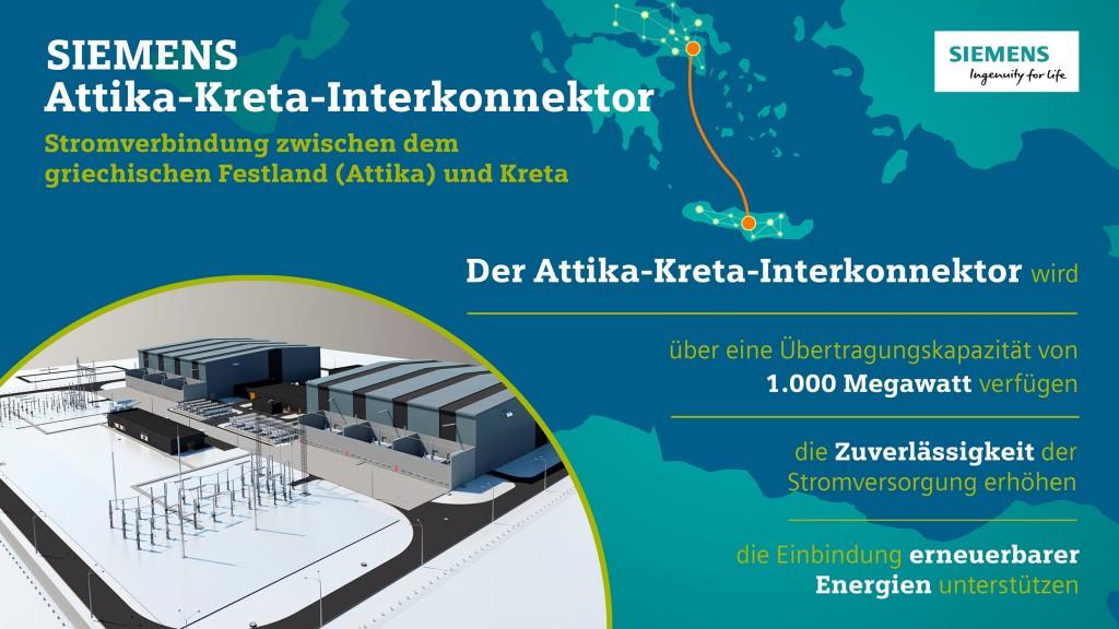 Infografik: Kreta-Attika-Interkonnektor