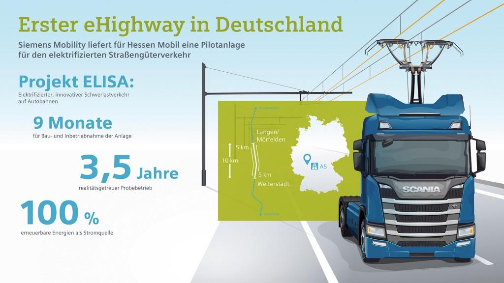 Erster eHighway in Deutschland