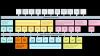 Spectrum Power organigramm