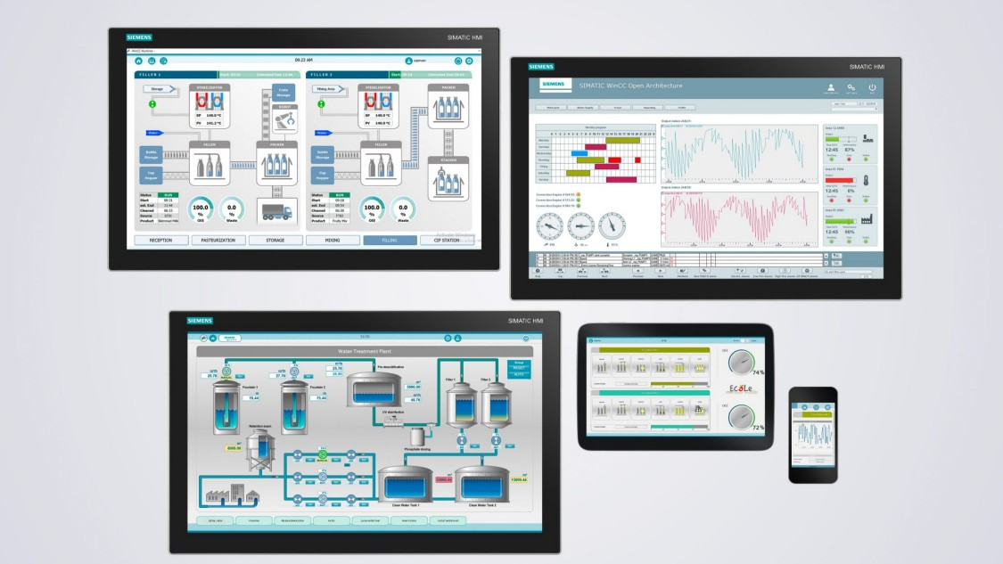 SIMATIC SCADA Systems | Automation Software | Siemens