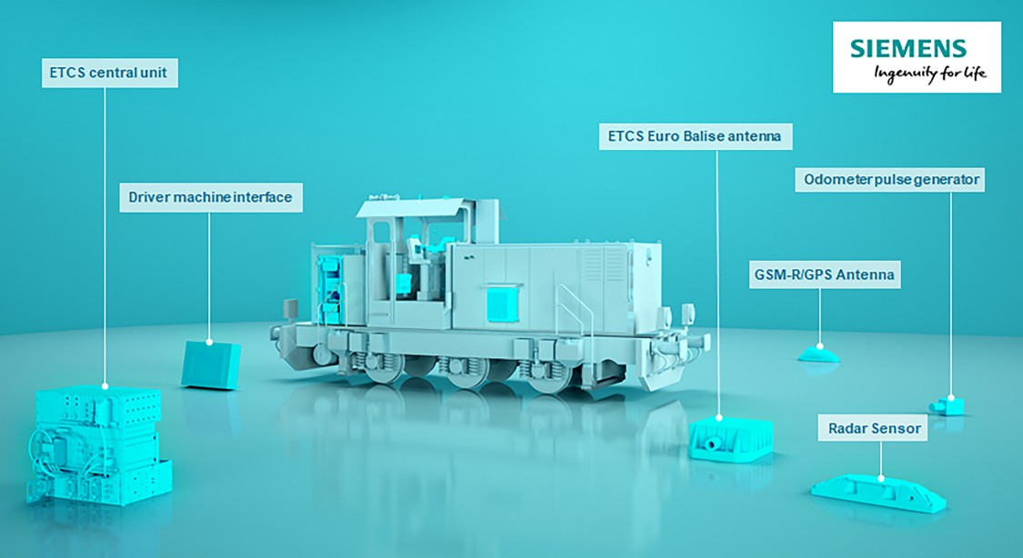 These components make a locomotive ETCS-capable.