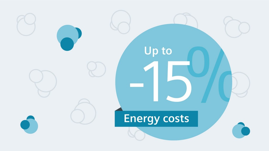 Saving energy – up to 15% lower energy costs